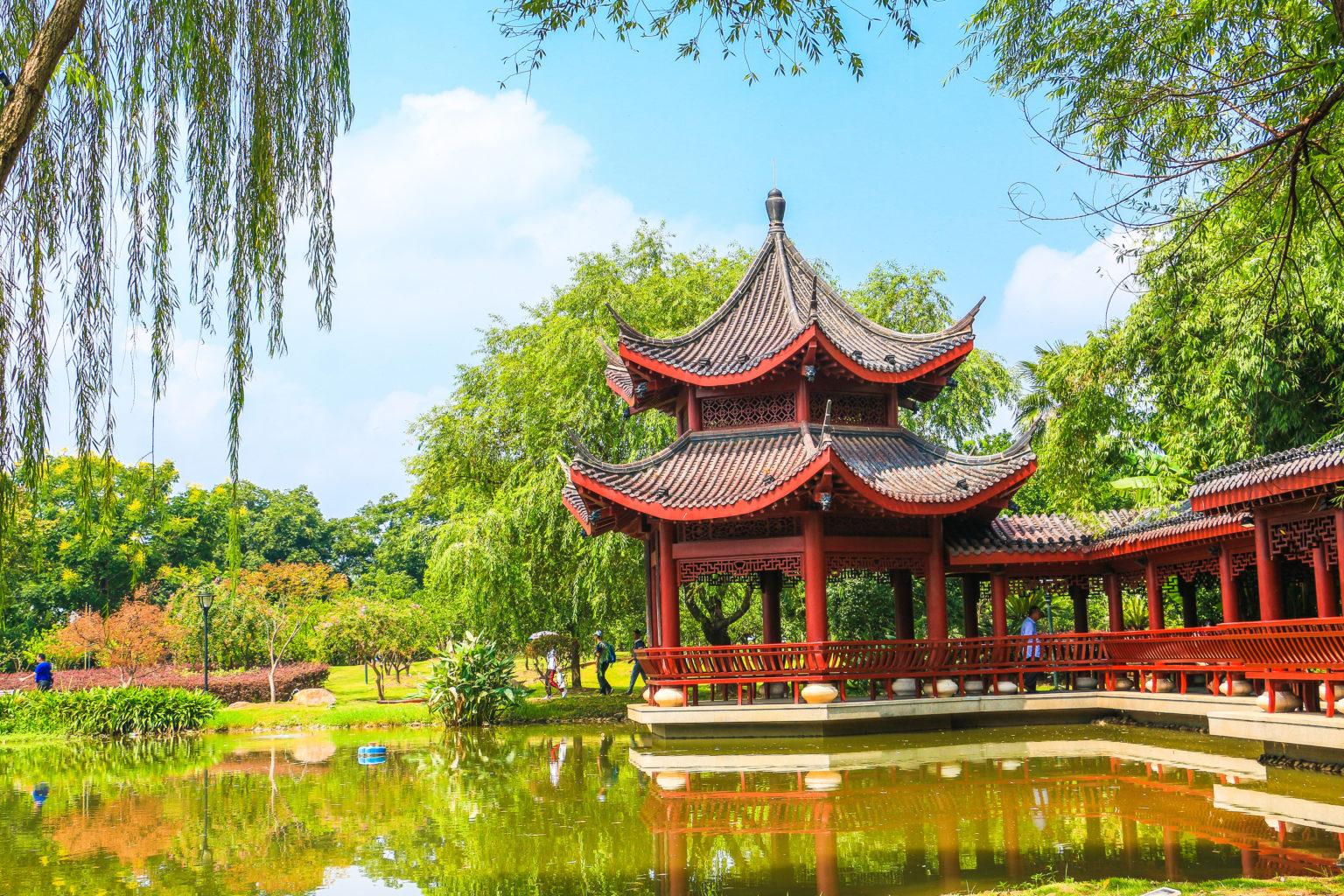 Walking Tour in Changsha